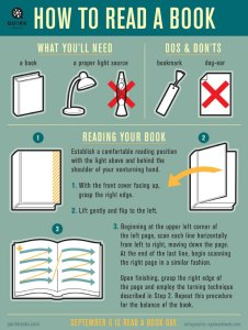 Quirk-Books - How to Read A Book