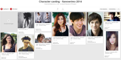 Character-casting